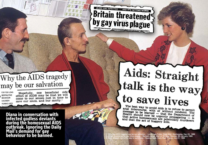 Daily Mail Diana