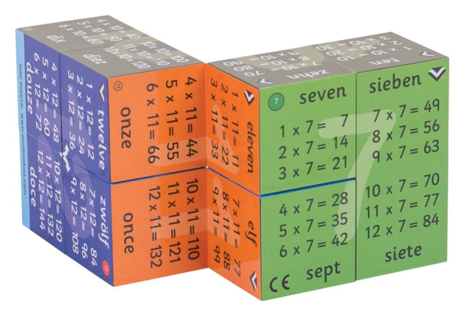 German times tables