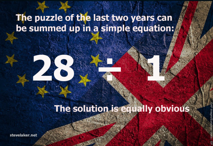 Brexit equation